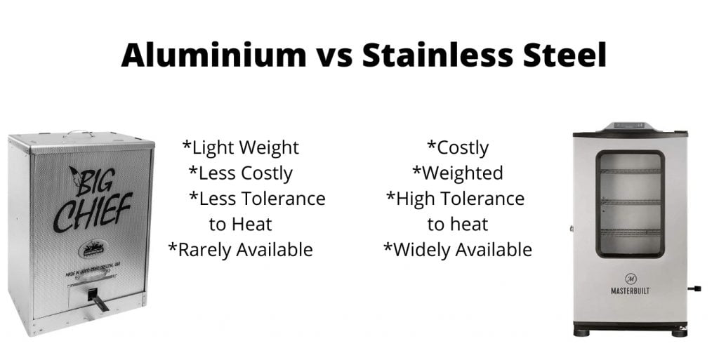 Electric Smoker Buying Guide-Aluminum vs Stainless Built